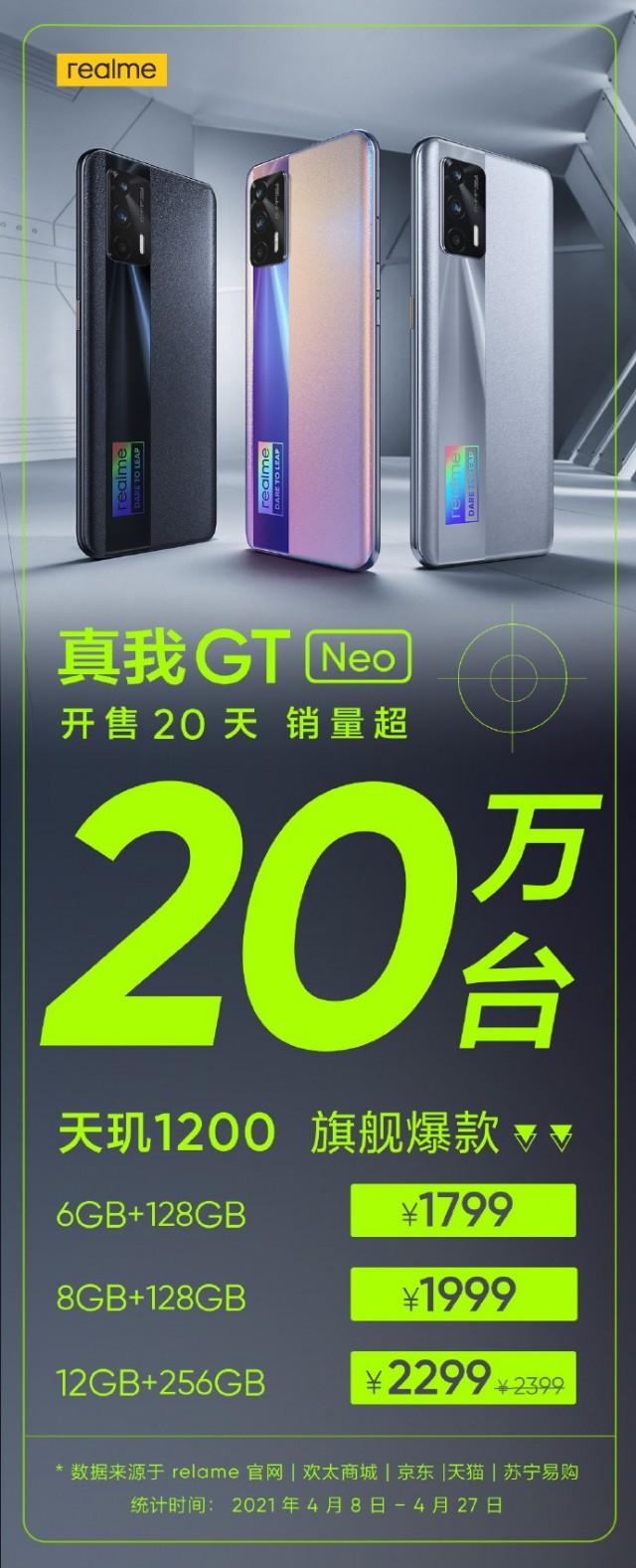 Realme продает 10 000 смартфонов GT Neo каждый день