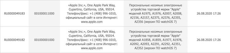 Apple Watch Series 6 и следующие модели iPad засветились в документах ЕЭК