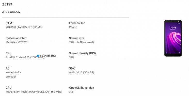Компактный смартфон ZTE с Android 10 дешевле 100 долларов на подходе