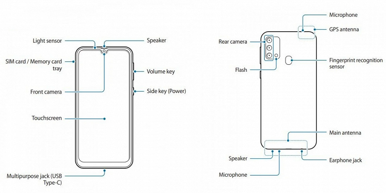 Таким будет первый камерофон Samsung линейки Galaxy F. Появились изображения и характеристики Samsung Galaxy F41