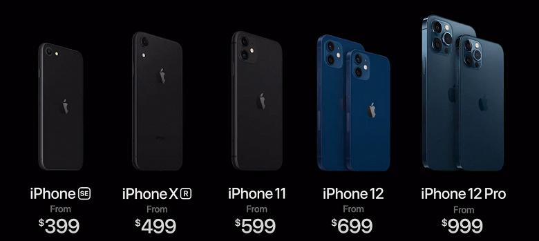 iPhone 11 и iPhone XR упали в цене сразу после анонса iPhone 12