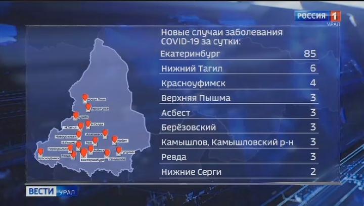 Свердловский губернатор продлил в регионе режим ограничений