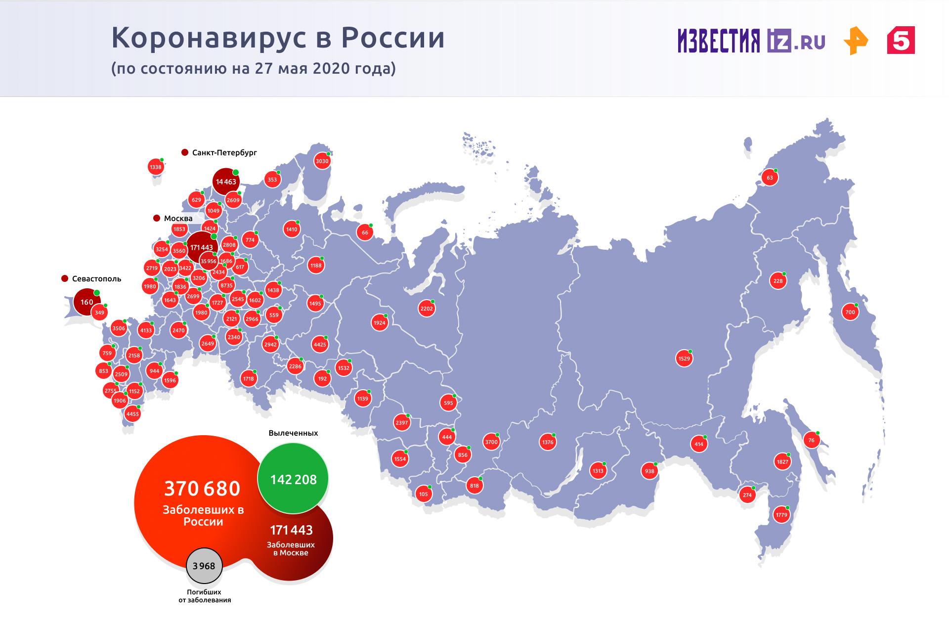 Коронавирус выявлен у главы Республики Удмуртия Бречалова