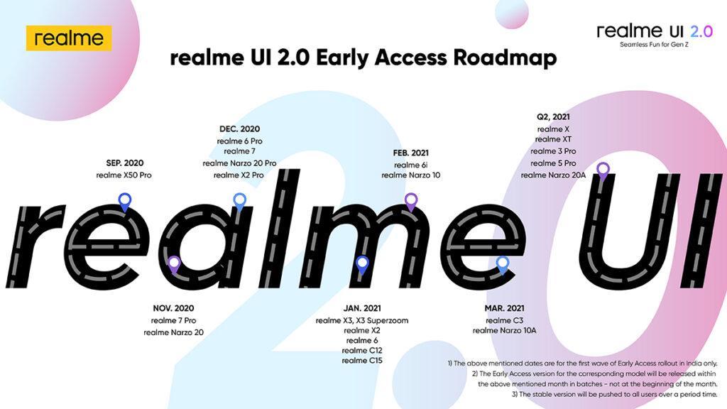 Опубликованы даты обновления смартфонов realme до realme UI 2.0