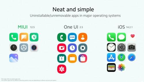 MIUI 12.5 дает свободу выбора, позволяя удалять больше встроенных приложений