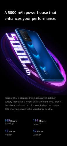 POCO M3 Pro против Realme Narzo 30: какой из этих недорогих 5G-смартфонов лучше?