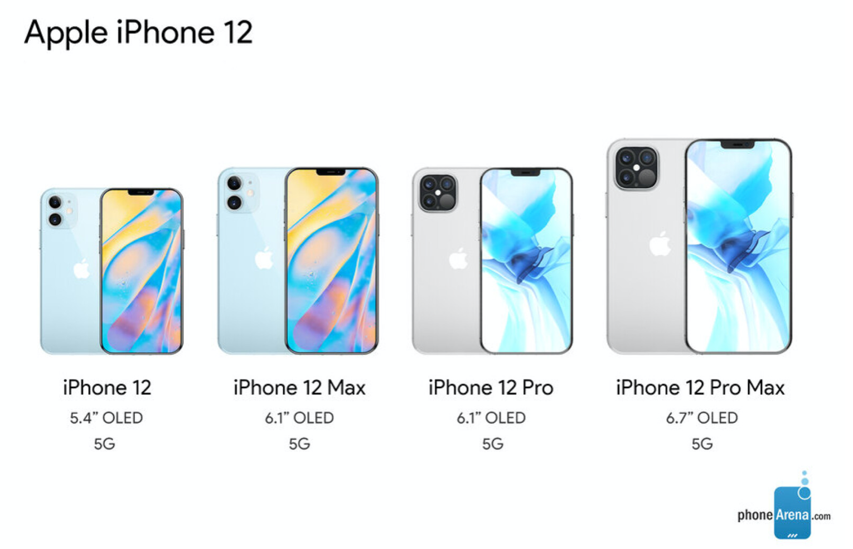 Apple официально подтвердила, что новые iPhone в этом году выйдут позже, чем обычно
