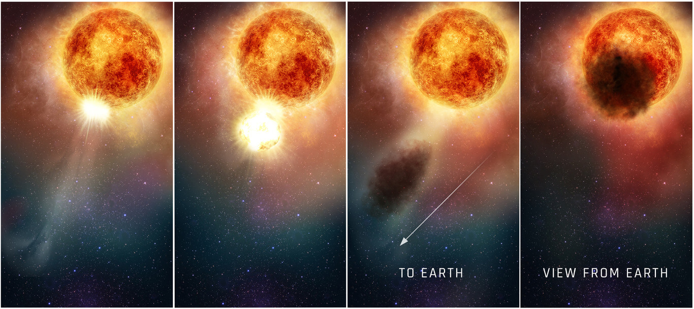 Ближайшая к Земле звезда может производить частицы темной материи