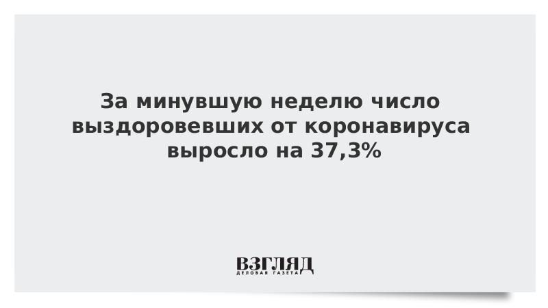 В Москве резко выросло число выздоровевших от COVID-19