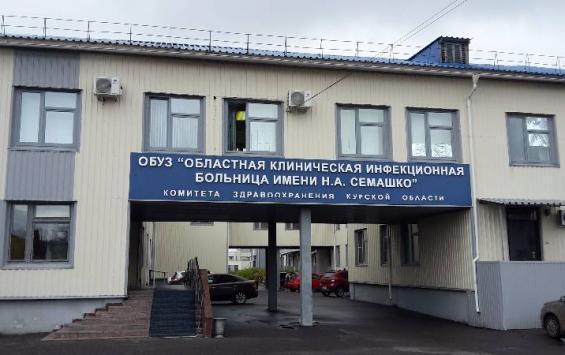 Коронавирус в Курской области отступает?
