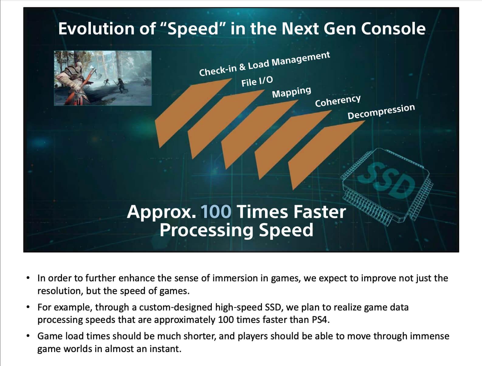 Sony пообещала 100-кратное ускорение PlayStation 5, по сравнению с PS4