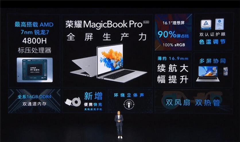 Honor представила ноутбук MagicBook Pro 2020 Ryzen Edition