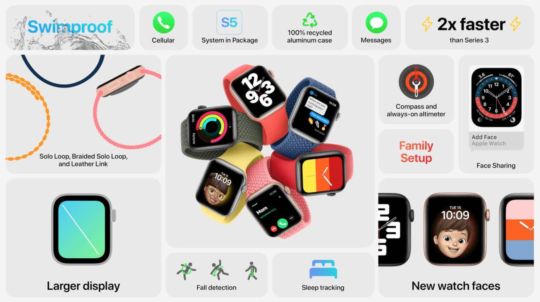 Представлены «бюджетные» часы Apple Watch SE