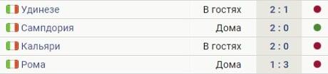 «Ювентус» проиграл 3 из 4 последних матчей, уступив «Роме» (1:3)