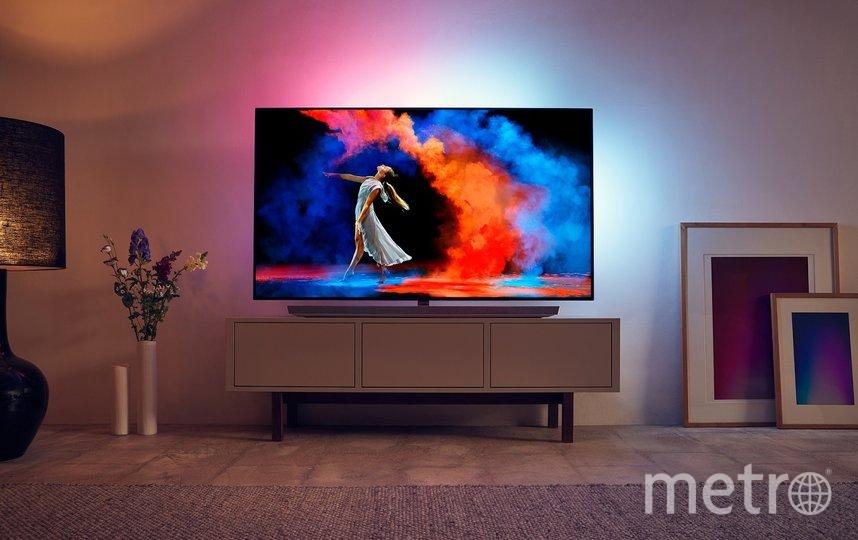 Какой телевизор купить: выбираем диагональ, дисплей и производителя